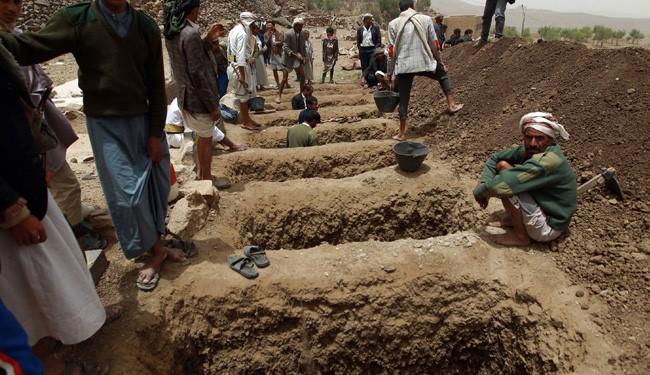 Saudi Aggression Killed and Injured More Than 700 People