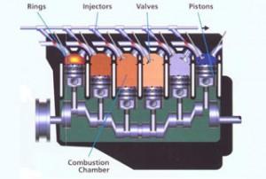 Dual-fuel-NG-diesel-engine