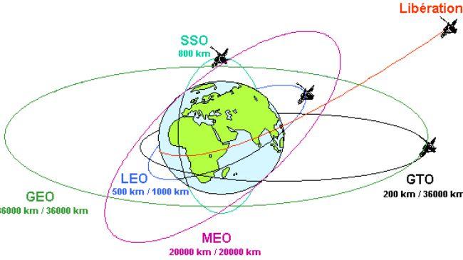 Photo of Iran plans to launch satellite to GEO: IRGC chief