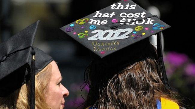 US student loan debt