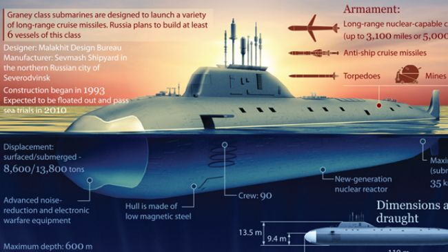 343152_Russia-navy-submarine