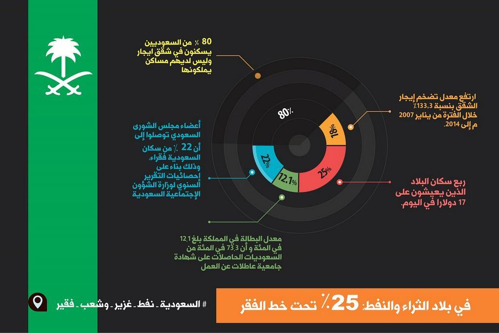 Saudi12