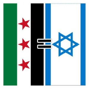 israel and fsa