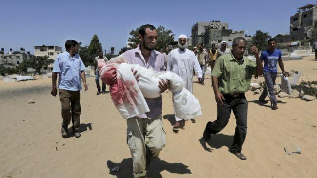 Photo of 250 Gazan children killed in Gaza war