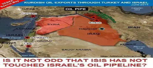 Photo of Is it not odd that ISIS has not touched Israel's oil pipeline route from Kirkuk, Turkey to Israel?
